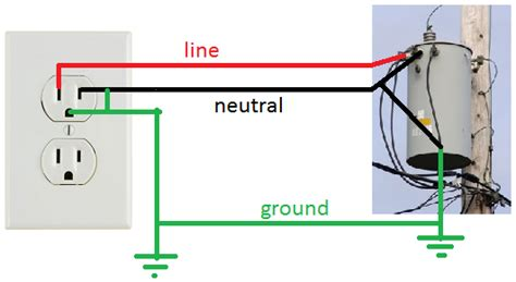 3 prong wiring diagram wire a 3 prong 220 outlet mifinder co