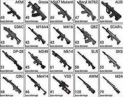 Pubg Guns Mobile Gaming Armas Damage Pick