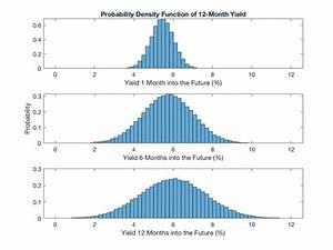 Matlab Integral Berechnen : quantitatives finanz und risikomanagement matlab simulink ~ Themetempest.com Abrechnung