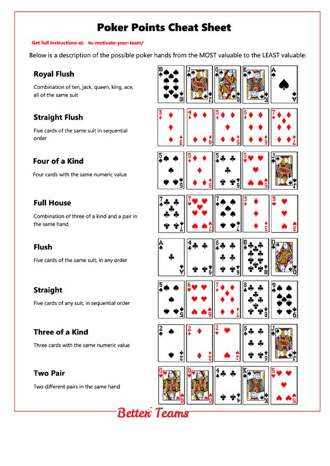 poker points cheat sheet template printable