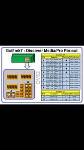 Diagram 03 Gti Diagram Stereo Full Version Hd Quality Diagram Stereo Diagramsmila Viamineouno It