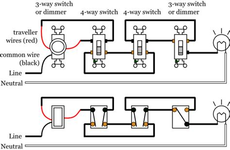 3 Way Switch Dimmer Wiring Diagram by Dimmer Switches Electrical 101