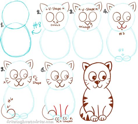 big guide  drawing cartoon cats  basic shapes