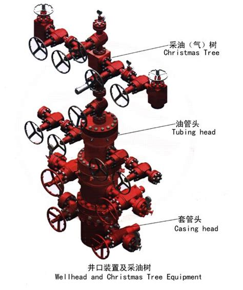 152 best images about oil and gas on pinterest