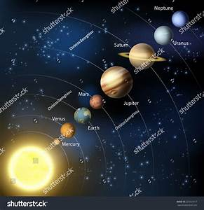 nine planets orbits around the sun - Pokemon Go Search for ...