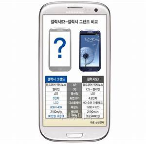 Samsung galaxy grand may be out in a month for Samsung galaxy grand may be out next month