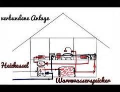Heizkosten Warmwasser Berechnen : video warmwasser berechnen der heizkosten richtig vornehmen ~ Frokenaadalensverden.com Haus und Dekorationen