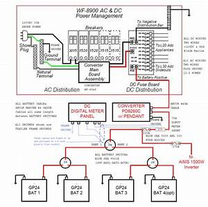 Wiring Diagram For Travel Trailer 120v