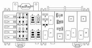 Ford Ranger  1999  - Fuse Box Diagram
