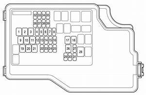 2005 Mazda 6 Interior Fuse Box Diagram