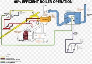 Wiring Diagram Economizer Circuit Diagram Electrical Wires