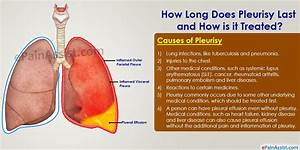 Any Person Suffering From Pleurisy Finds It Extremely