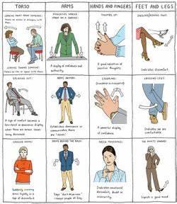 Aspergers & the Alien: Reading Body Language, Facial ...