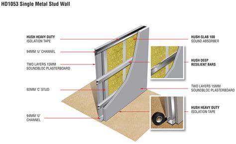 hd single metal stud wall