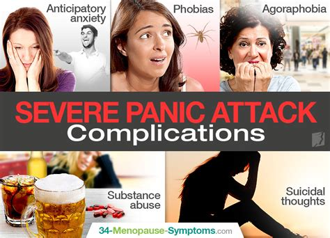 severe panic attack important