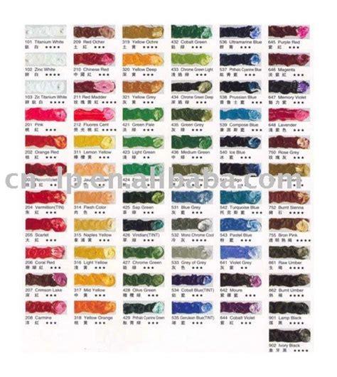 duplicolor color chart dupli color paint code chart car