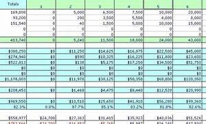 crop budget template - spreadsheets for farmers a two class series for produce