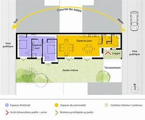 plan maison rectangulaire de plain pied 100 m2 ooreka With plan de maison rectangulaire plain pied