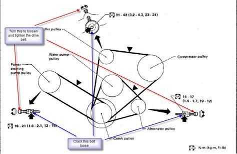 How You Loosen Power Steering Pump Replace Belt