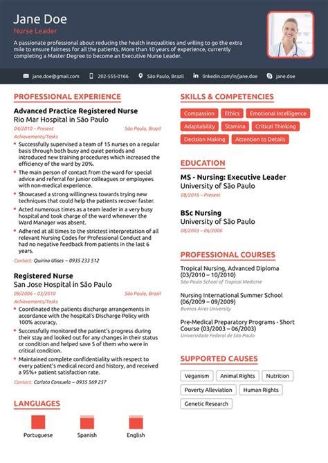website  create  creative resume quora