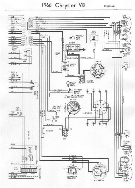auto wiring diagram  plymouth belvedere gtx
