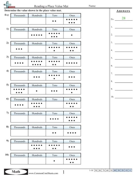 math worksheets place value millions rounding to hundred
