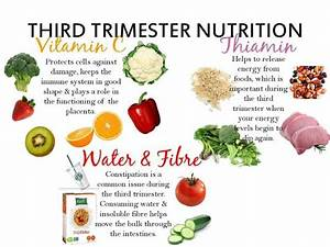 Pin On Pregnancy Nutrition