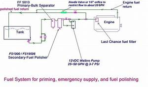 Combo Fuel System Diagram Jpg  1528 U00d7902
