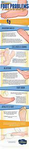 Common Foot Problems  U0026 What To Do About Them Infographic