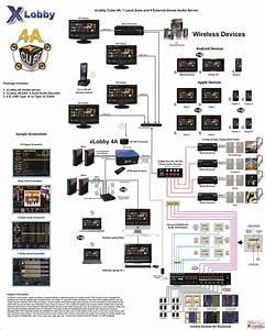 Xlobby News  U00bb 2011  U00bb May
