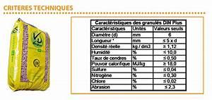 Granulés De Bois Auchan : granul s de bois pas cher avignon vaucluse gard ~ Dailycaller-alerts.com Idées de Décoration