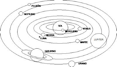 dibujo sistema solar ciluarts sistema solar  colorear sistema solar  dibujar