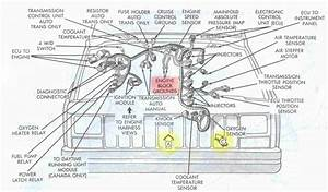 92 Jeep Cherokee Engine Diagram