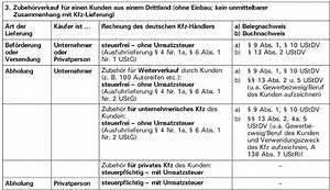 Lieferung Drittland Rechnung Deutschland : checkliste im und export kfz handel in drittl nder ~ Themetempest.com Abrechnung