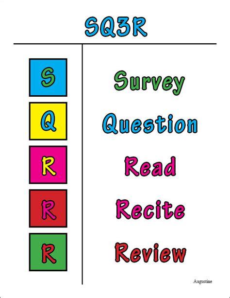 sq3r sq3r vocabulary strategies