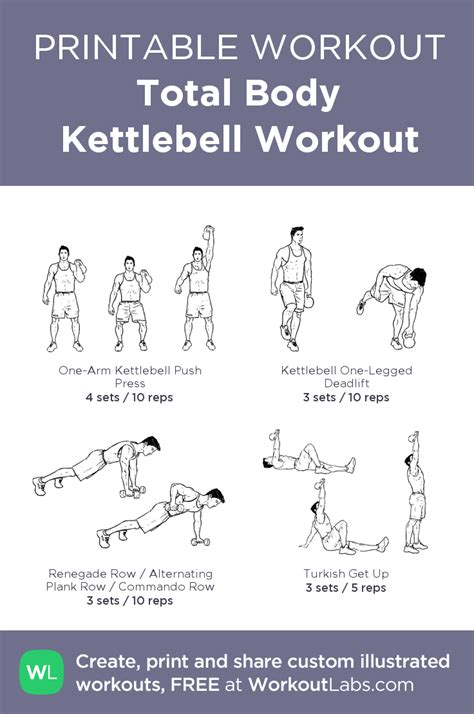 printable workouts kettlebell workout body pdf total exercises charts kettle a4 training strength visit press workoutlabs customize visual created daily