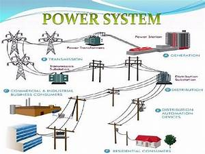 Power System Training