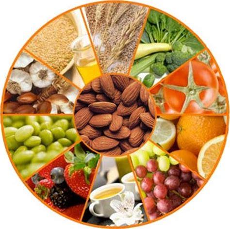 Dieet is nutteloos ongezond