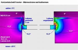 Wärmebrücken Berechnen : isothermenverlauf ~ Themetempest.com Abrechnung