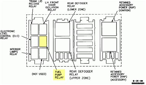 1993 Buick Roadmaster Engine Diagram Wiring Schematic by 1996 Buick Century Fuse And Relay Diagram Wiring Diagram