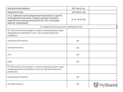 Проект. Правила определения класса энергетической эффективности многоквартирных домов и требования энергетической.
