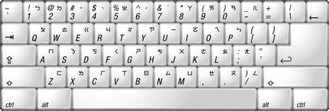 Keyboard Layout Zhuyin.svg