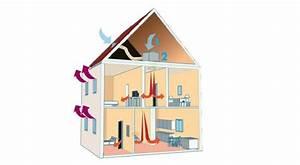 Vph Ventilation Prix : aeration maison sans vmc affordable aeration maison sans vmc with aeration maison sans vmc ~ Melissatoandfro.com Idées de Décoration