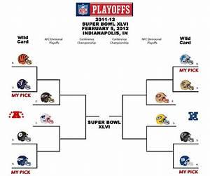Tam-Star's NFL Pick Em' – Wild Card Weekend