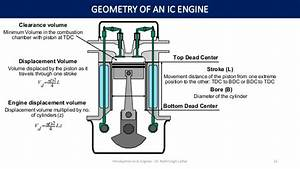 Internal Combustion Engines