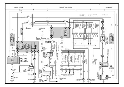 1994 Toyotum Camry Electrical Diagram by Repair Guides Overall Electrical Wiring Diagram 2002