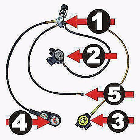description  scuba diving regulator parts