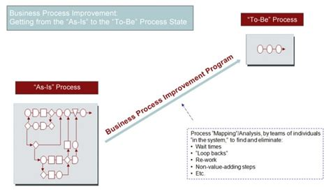 Business Process Improvement  Reengineering Consultants. Promotional Products Pens Bond Market Trading. Locksmith In Orange County D O Medical Degree. Home Equity Credit Lines Best Rates Insurance. Century Health Insurance Termite Swarm Season. Spinal Stenosis Surgery Success Rate. Business Intelligence Consulting Firms. Ca Low Cost Auto Insurance Domain Names Price. Conducted Emissions Test Nexium Vs Prilosec