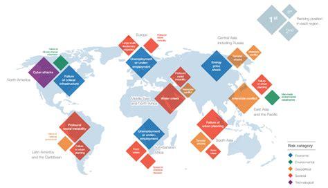 Исследование рынка e-commerce от РБК: почему растет этот сектор? | Rusbase