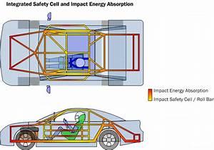 Car Safety Basics  How